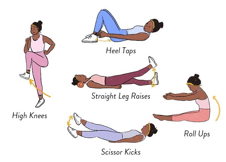core exercises, ab exercises
